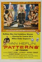 Patterns reviews and rankings