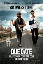 Due Date reviews and rankings